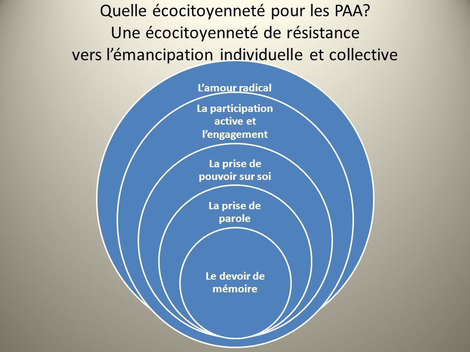 Quelle écocitoyenneté pour les PAA.
