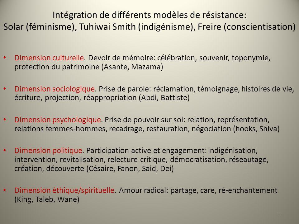 Intégration de différents modèles de résistance: Solar (féminisme), Tuhiwai Smith (indigénisme), Freire (conscientisation) Dimension culturelle.