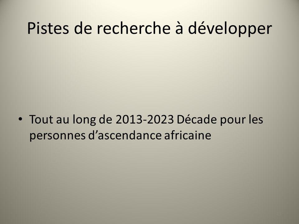 Pistes de recherche à développer Tout au long de 2013-2023 Décade pour les personnes dascendance africaine 23
