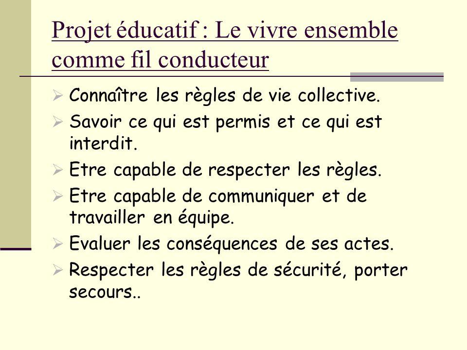 Projet éducatif : Le vivre ensemble comme fil conducteur Connaître les règles de vie collective. Savoir ce qui est permis et ce qui est interdit. Etre