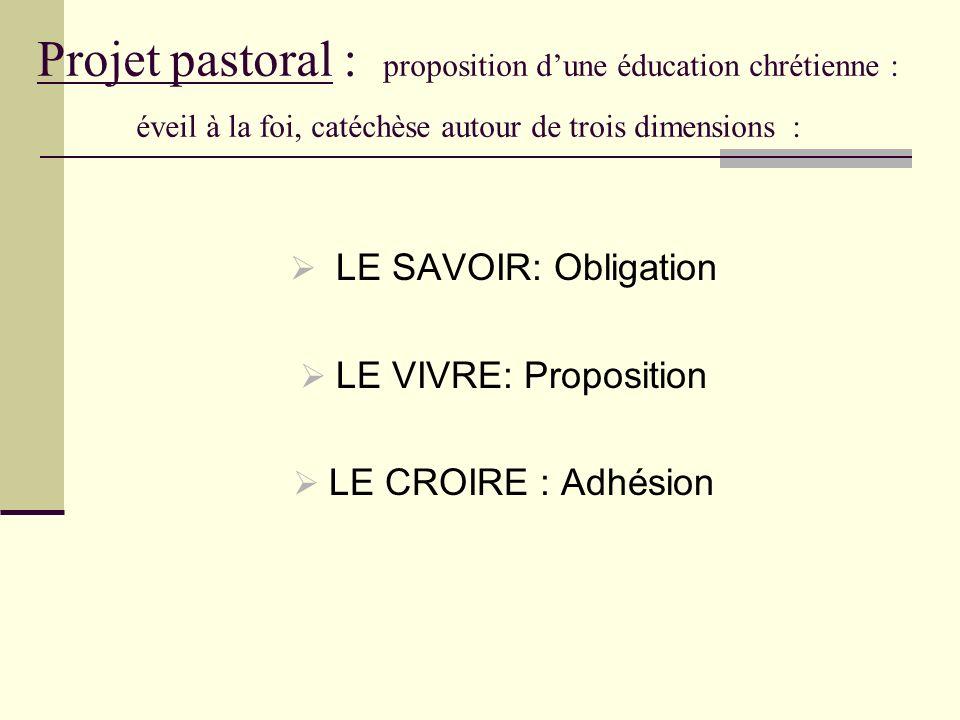 Projet pastoral : proposition dune éducation chrétienne : éveil à la foi, catéchèse autour de trois dimensions : LE SAVOIR: Obligation LE VIVRE: Propo