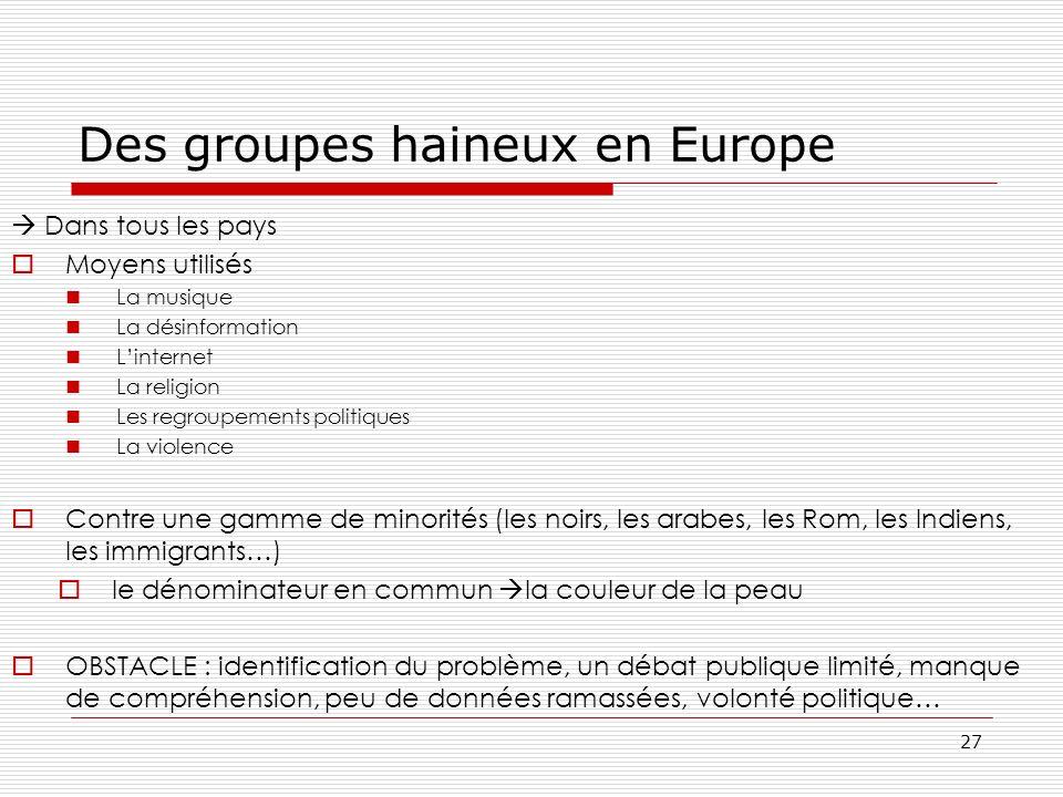 Des groupes haineux en Europe Dans tous les pays Moyens utilisés La musique La désinformation Linternet La religion Les regroupements politiques La vi