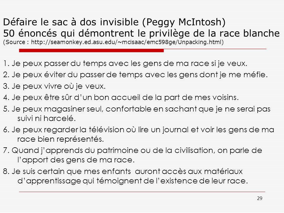 Défaire le sac à dos invisible (Peggy McIntosh) 50 énoncés qui démontrent le privilège de la race blanche (Source : http://seamonkey.ed.asu.edu/~mcisa