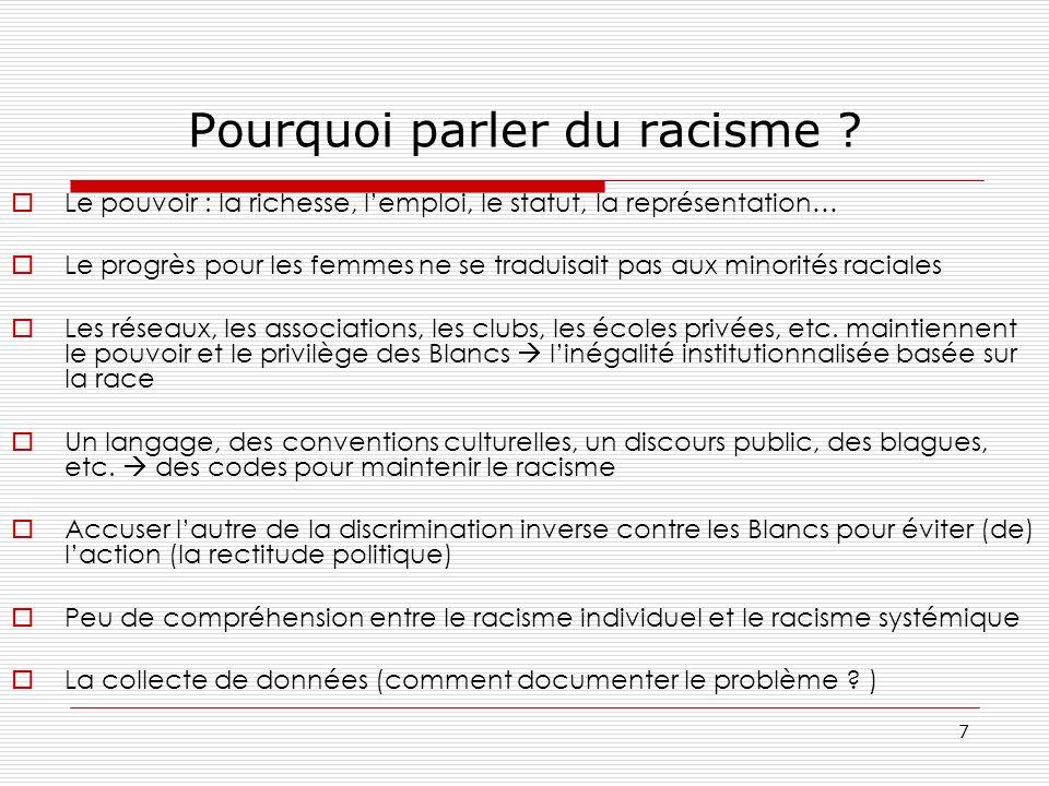 7 Pourquoi parler du racisme ? Le pouvoir : la richesse, lemploi, le statut, la représentation… Le progrès pour les femmes ne se traduisait pas aux mi