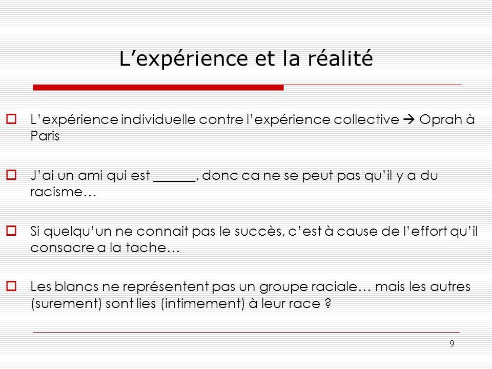 9 Lexpérience et la réalité Lexpérience individuelle contre lexpérience collective Oprah à Paris Jai un ami qui est ______, donc ca ne se peut pas qui