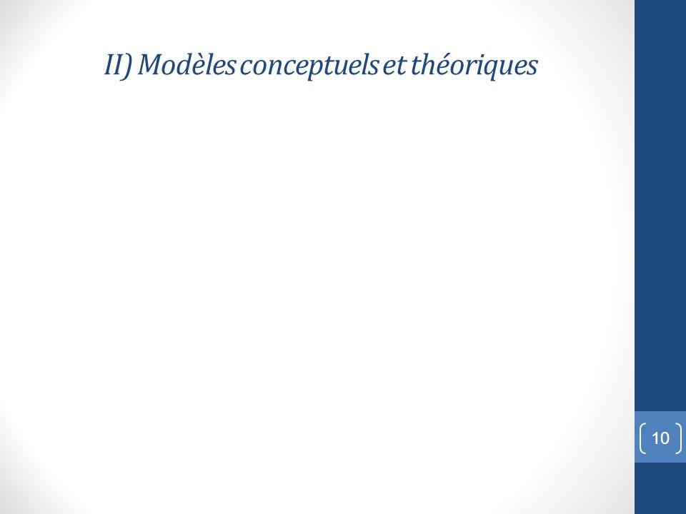 II) Modèles conceptuels et théoriques 10