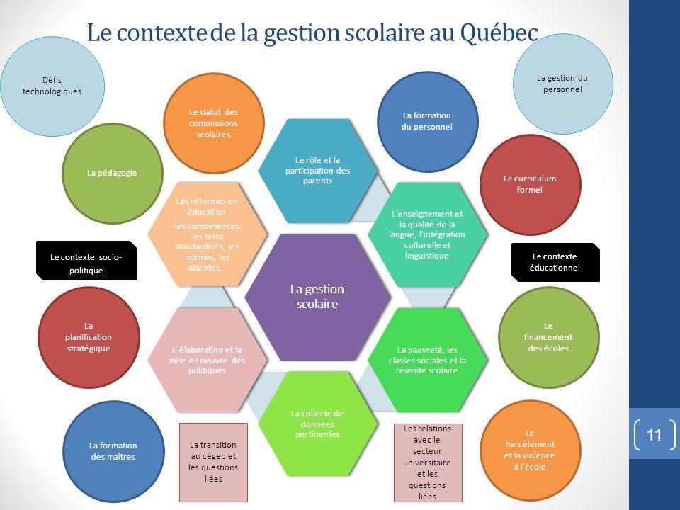 Le contexte de la gestion scolaire au Québec La gestion scolaire Le rôle et la participation des parents Lenseignement et la qualité de la langue, lin