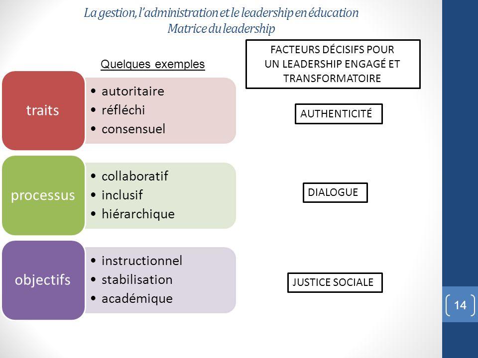 La gestion, ladministration et le leadership en éducation Matrice du leadership autoritaire réfléchi consensuel traits collaboratif inclusif hiérarchi