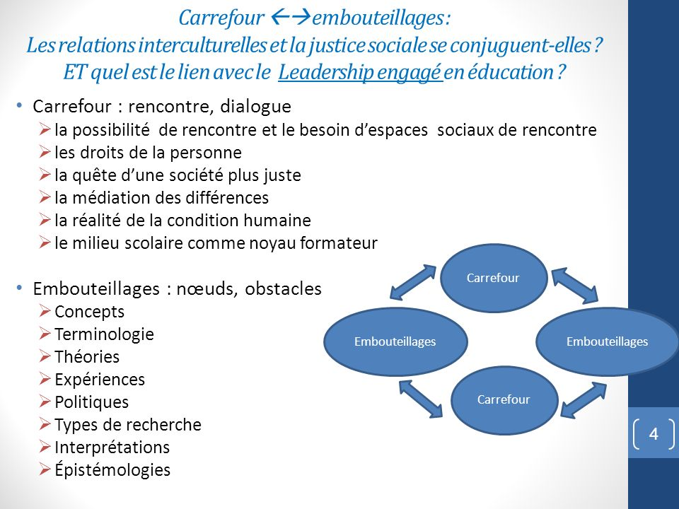 Carrefour embouteillages : Les relations interculturelles et la justice sociale se conjuguent-elles ? ET quel est le lien avec le Leadership engagé en
