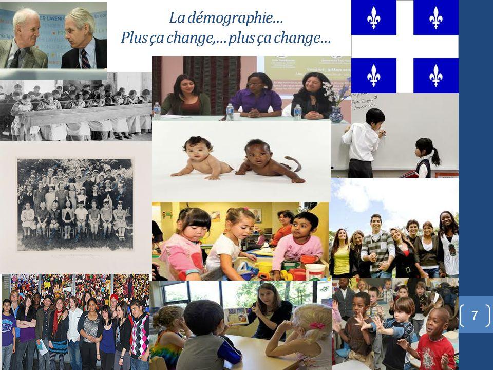 La démographie… Plus ça change,… plus ça change… 7