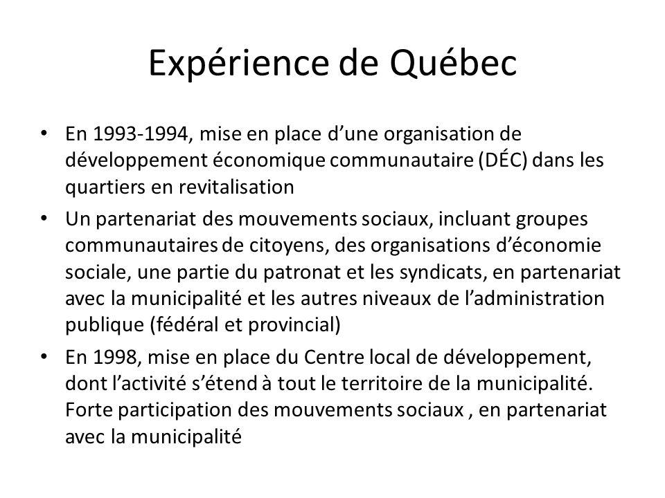 Expérience de Québec En 1993-1994, mise en place dune organisation de développement économique communautaire (DÉC) dans les quartiers en revitalisation Un partenariat des mouvements sociaux, incluant groupes communautaires de citoyens, des organisations déconomie sociale, une partie du patronat et les syndicats, en partenariat avec la municipalité et les autres niveaux de ladministration publique (fédéral et provincial) En 1998, mise en place du Centre local de développement, dont lactivité sétend à tout le territoire de la municipalité.