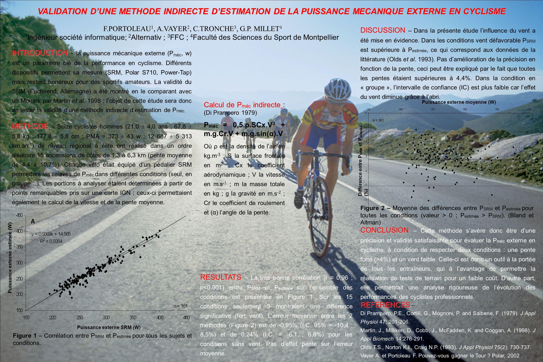 VALIDATION DUNE METHODE INDIRECTE DESTIMATION DE LA PUISSANCE MECANIQUE EXTERNE EN CYCLISME F.PORTOLEAU 1, A.VAYER 2, C.TRONCHE 3, G.P. MILLET 4 1 Ing