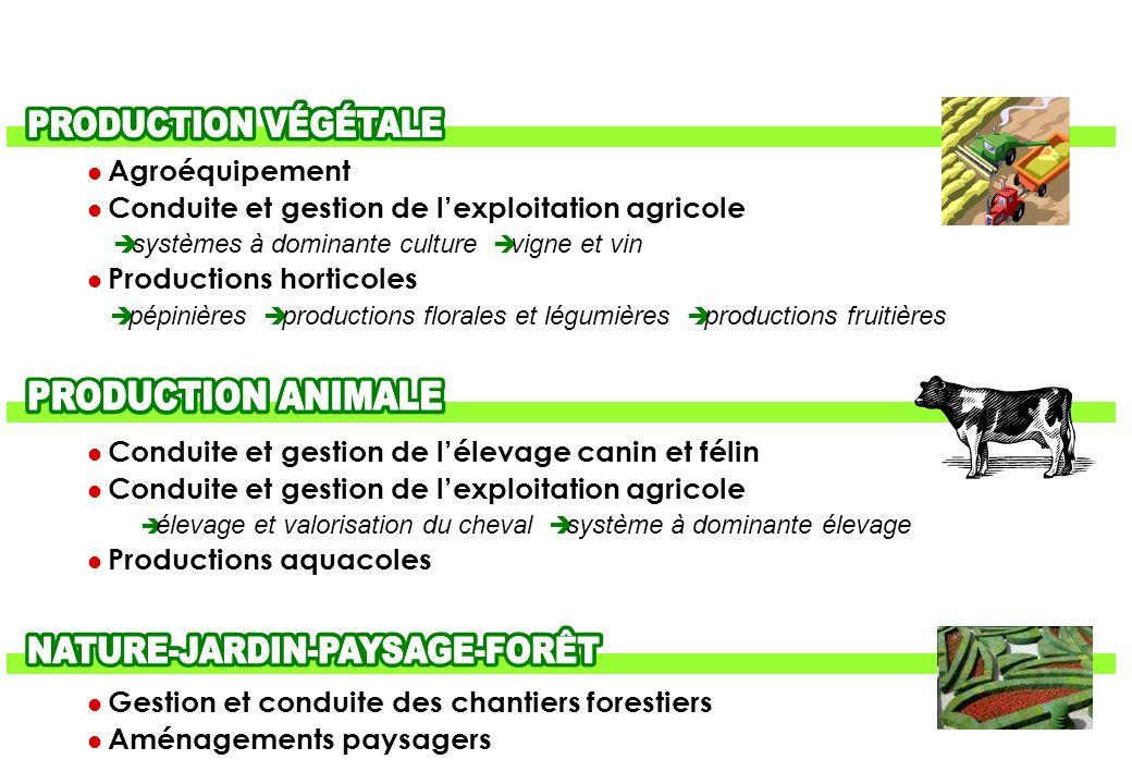 Agroéquipement Conduite et gestion de lexploitation agricole systèmes à dominante culture vigne et vin Productions horticoles pépinières productions f