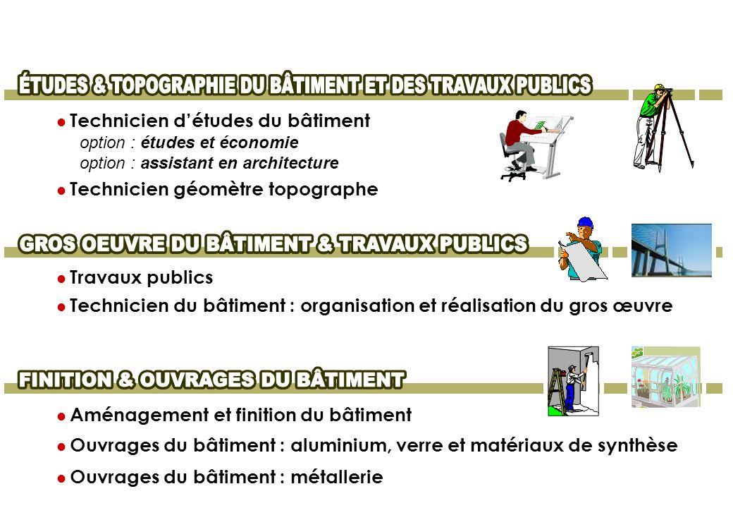 Travaux publics Technicien du bâtiment : organisation et réalisation du gros œuvre Aménagement et finition du bâtiment Ouvrages du bâtiment : aluminiu