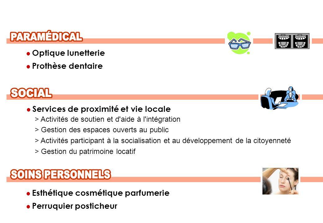 Optique lunetterie Prothèse dentaire Esthétique cosmétique parfumerie Perruquier posticheur Services de proximité et vie locale > Activités de soutien