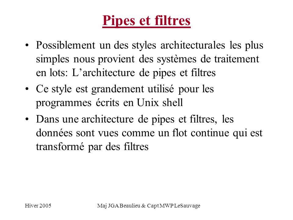 Hiver 2005Maj JGA Beaulieu & Capt MWP LeSauvage Pipes et filtres Possiblement un des styles architecturales les plus simples nous provient des systèmes de traitement en lots: Larchitecture de pipes et filtres Ce style est grandement utilisé pour les programmes écrits en Unix shell Dans une architecture de pipes et filtres, les données sont vues comme un flot continue qui est transformé par des filtres