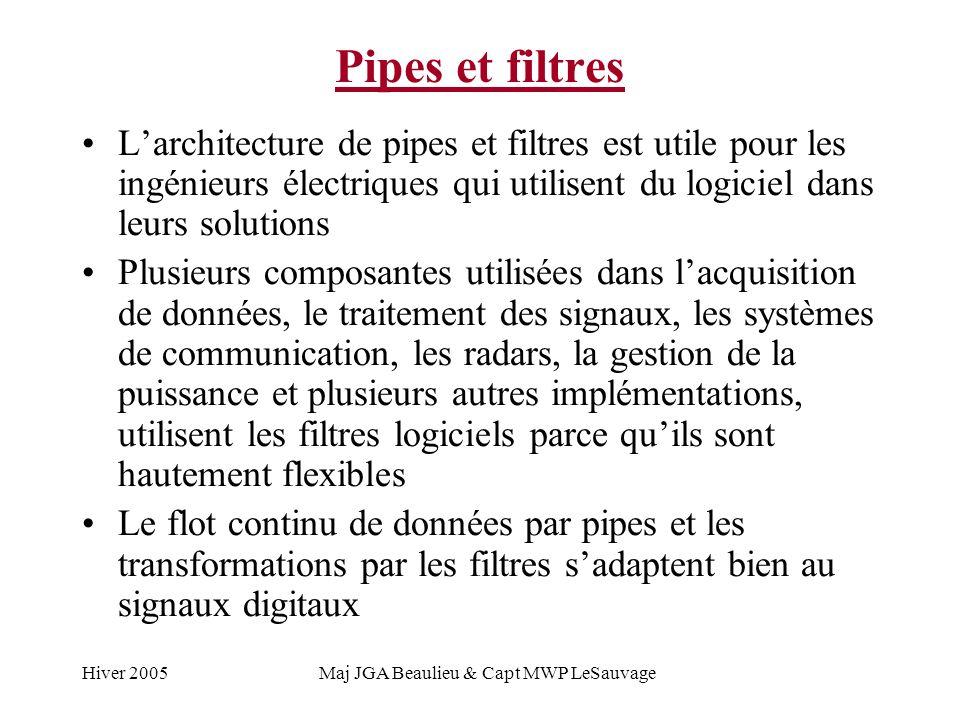 Hiver 2005Maj JGA Beaulieu & Capt MWP LeSauvage Pipes et filtres Larchitecture de pipes et filtres est utile pour les ingénieurs électriques qui utilisent du logiciel dans leurs solutions Plusieurs composantes utilisées dans lacquisition de données, le traitement des signaux, les systèmes de communication, les radars, la gestion de la puissance et plusieurs autres implémentations, utilisent les filtres logiciels parce quils sont hautement flexibles Le flot continu de données par pipes et les transformations par les filtres sadaptent bien au signaux digitaux