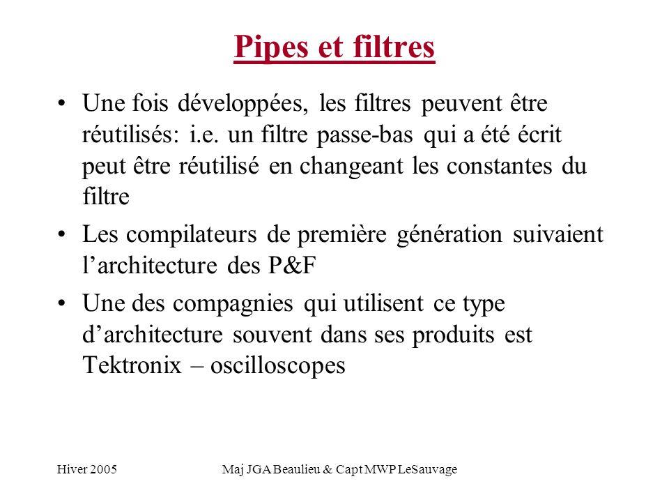 Hiver 2005Maj JGA Beaulieu & Capt MWP LeSauvage Pipes et filtres Une fois développées, les filtres peuvent être réutilisés: i.e.