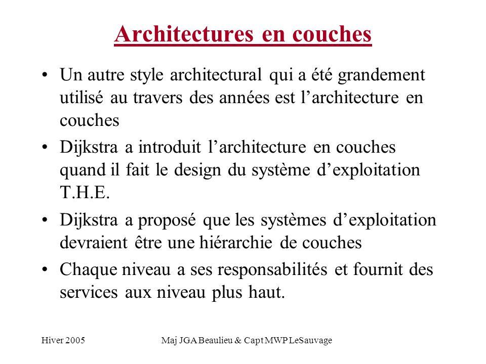Hiver 2005Maj JGA Beaulieu & Capt MWP LeSauvage Architectures en couches Un autre style architectural qui a été grandement utilisé au travers des années est larchitecture en couches Dijkstra a introduit larchitecture en couches quand il fait le design du système dexploitation T.H.E.