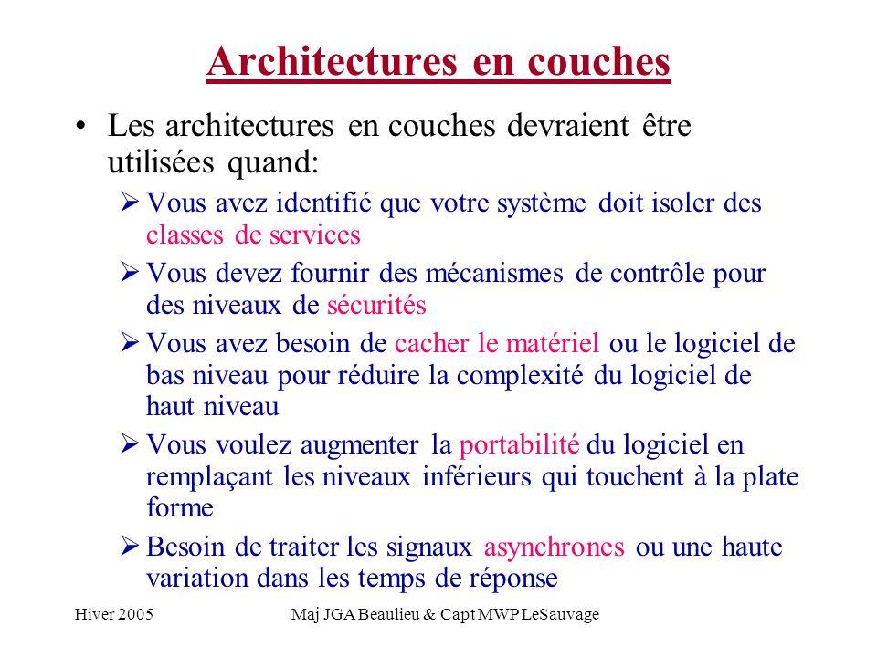 Hiver 2005Maj JGA Beaulieu & Capt MWP LeSauvage Architectures en couches Les architectures en couches devraient être utilisées quand: Vous avez identifié que votre système doit isoler des classes de services Vous devez fournir des mécanismes de contrôle pour des niveaux de sécurités Vous avez besoin de cacher le matériel ou le logiciel de bas niveau pour réduire la complexité du logiciel de haut niveau Vous voulez augmenter la portabilité du logiciel en remplaçant les niveaux inférieurs qui touchent à la plate forme Besoin de traiter les signaux asynchrones ou une haute variation dans les temps de réponse