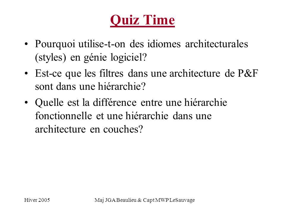Hiver 2005Maj JGA Beaulieu & Capt MWP LeSauvage Quiz Time Pourquoi utilise-t-on des idiomes architecturales (styles) en génie logiciel.