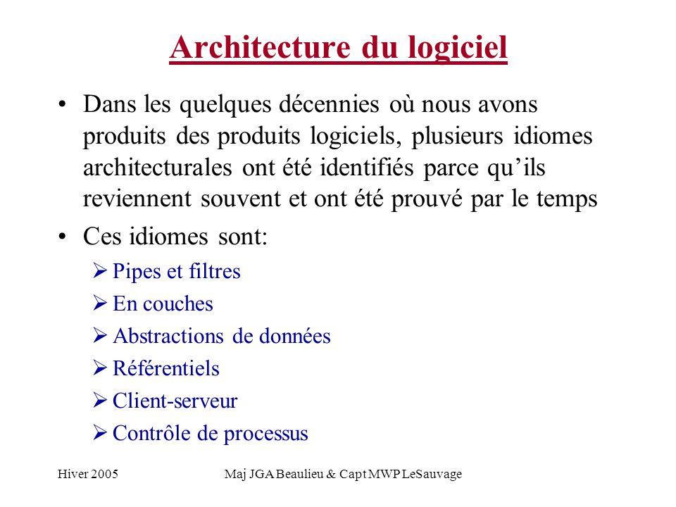Hiver 2005Maj JGA Beaulieu & Capt MWP LeSauvage Architecture du logiciel Dans les quelques décennies où nous avons produits des produits logiciels, plusieurs idiomes architecturales ont été identifiés parce quils reviennent souvent et ont été prouvé par le temps Ces idiomes sont: Pipes et filtres En couches Abstractions de données Référentiels Client-serveur Contrôle de processus