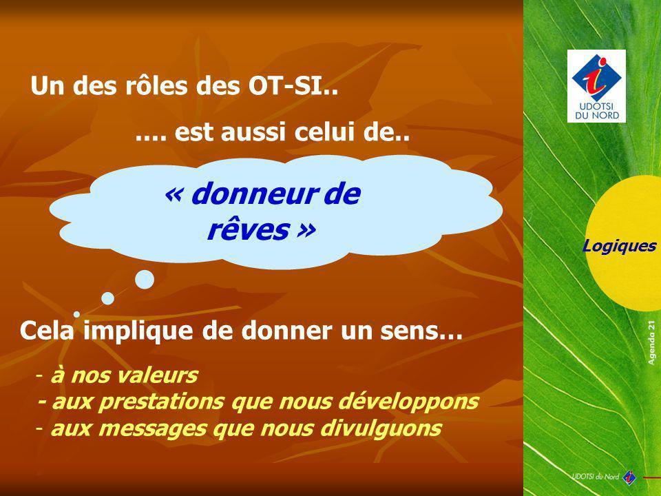 Logiques Un des rôles des OT-SI...... est aussi celui de.. - à nos valeurs - aux prestations que nous développons - aux messages que nous divulguons.