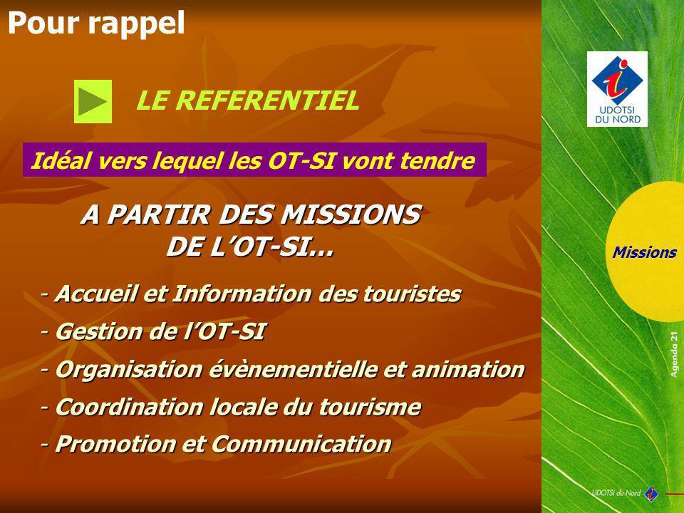 LE REFERENTIEL Idéal vers lequel les OT-SI vont tendre - Accueil et Information des touristes - Accueil et Information des touristes - Gestion de lOT-