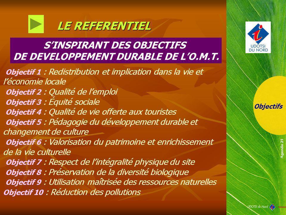 LE REFERENTIEL LE REFERENTIEL SINSPIRANT DES OBJECTIFS DE DEVELOPPEMENT DURABLE DE LO.M.T. Objectif 1 : Redistribution et implication dans la vie et l