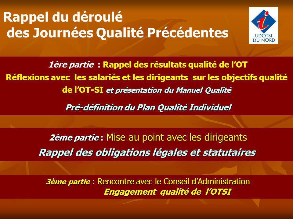 et présentation du Manuel Qualité 1ère partie : Rappel des résultats qualité de lOT Réflexions avec les salariés et les dirigeants sur les objectifs q