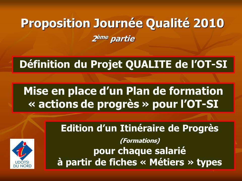Proposition Journée Qualité 2010 Définition du Projet QUALITE de lOT-SI Mise en place dun Plan de formation « actions de progrès » pour lOT-SI Edition
