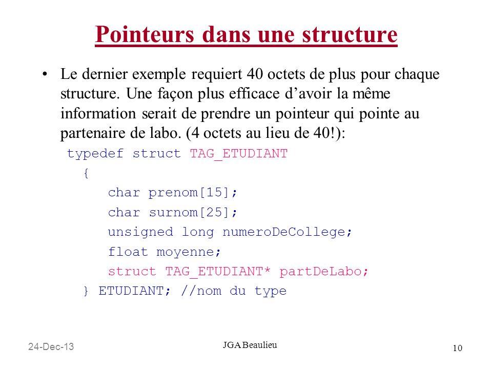 24-Dec-13 10 JGA Beaulieu Pointeurs dans une structure Le dernier exemple requiert 40 octets de plus pour chaque structure.