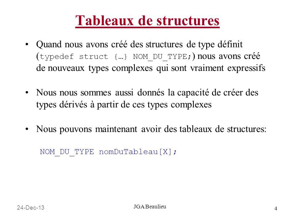 24-Dec-13 4 JGA Beaulieu Tableaux de structures Quand nous avons créé des structures de type définit ( typedef struct {…} NOM_DU_TYPE; ) nous avons créé de nouveaux types complexes qui sont vraiment expressifs Nous nous sommes aussi donnés la capacité de créer des types dérivés à partir de ces types complexes Nous pouvons maintenant avoir des tableaux de structures: NOM_DU_TYPE nomDuTableau[X];