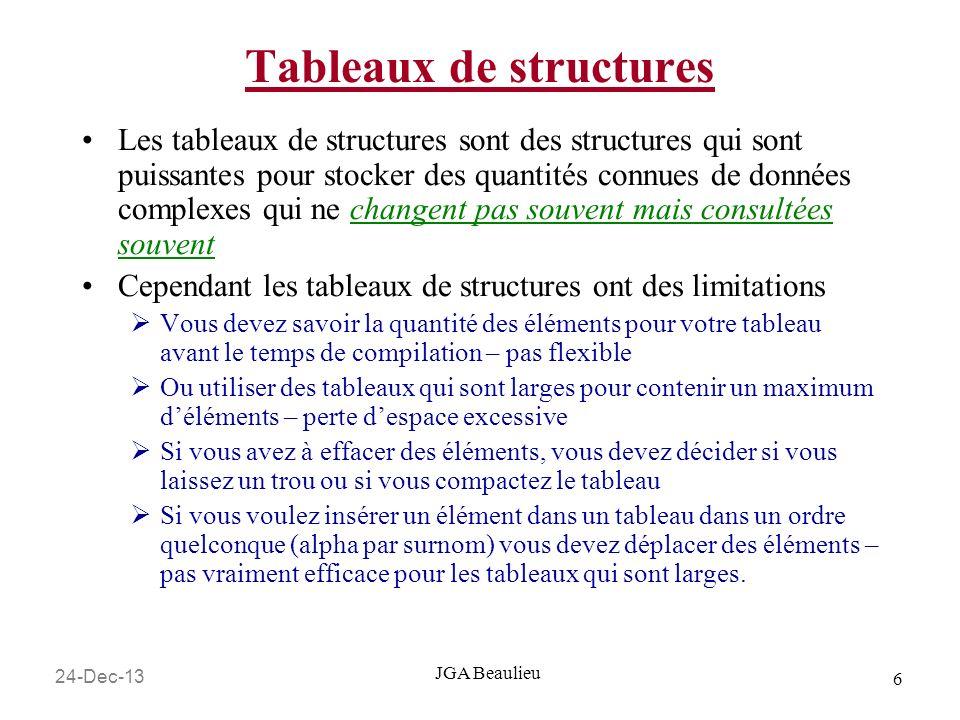 24-Dec-13 7 JGA Beaulieu Tableaux de structures Effacer un élément dans un tableau: Insérer un élément dans un tableau: