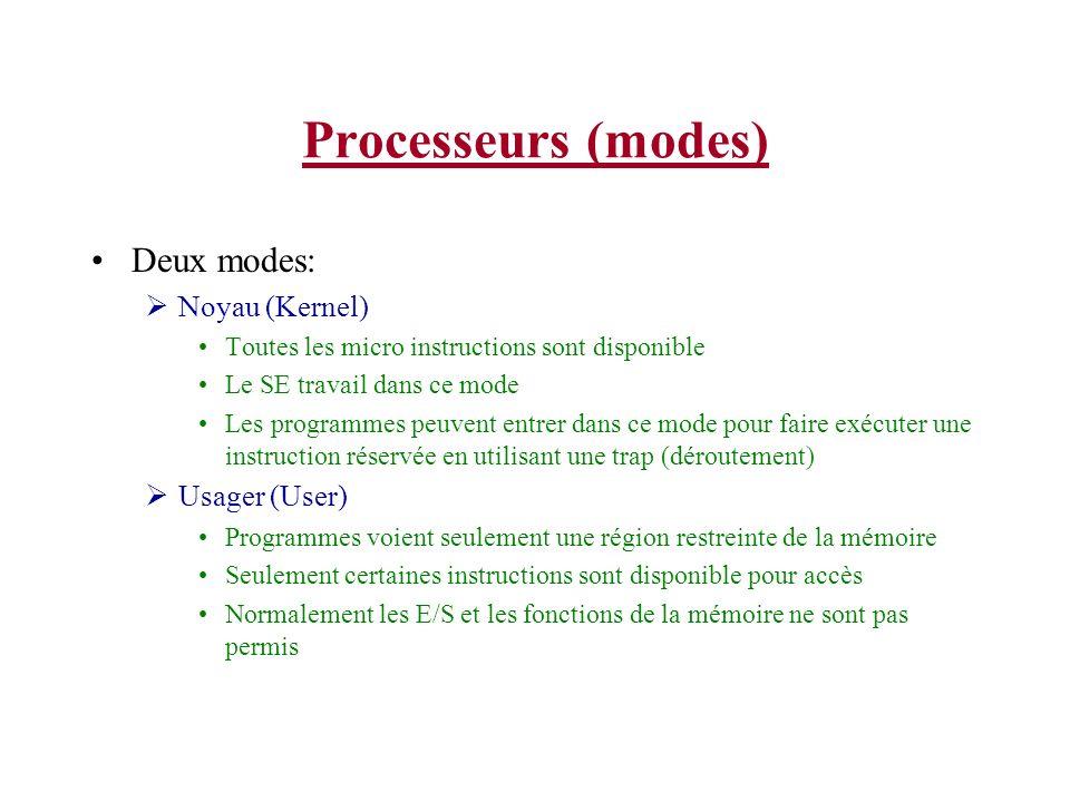 Processeurs (modes) Deux modes: Noyau (Kernel) Toutes les micro instructions sont disponible Le SE travail dans ce mode Les programmes peuvent entrer