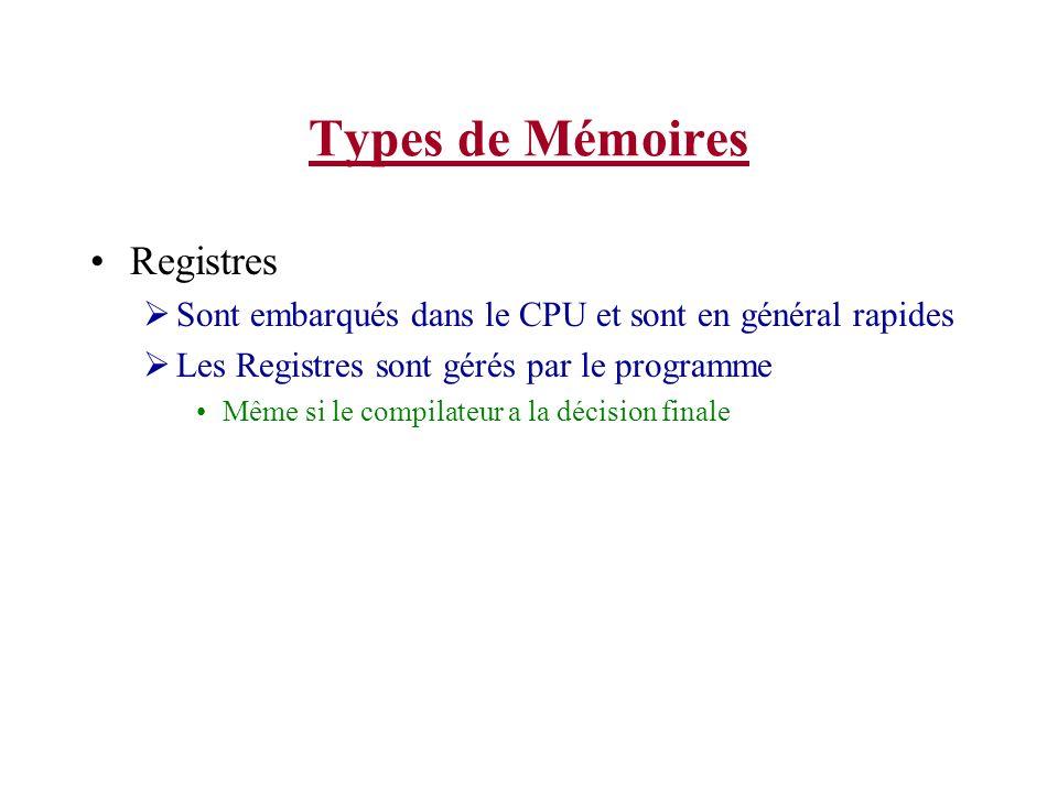 Types de Mémoires Registres Sont embarqués dans le CPU et sont en général rapides Les Registres sont gérés par le programme Même si le compilateur a l