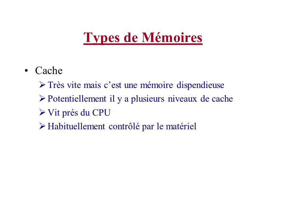 Types de Mémoires Cache Très vite mais cest une mémoire dispendieuse Potentiellement il y a plusieurs niveaux de cache Vit prés du CPU Habituellement