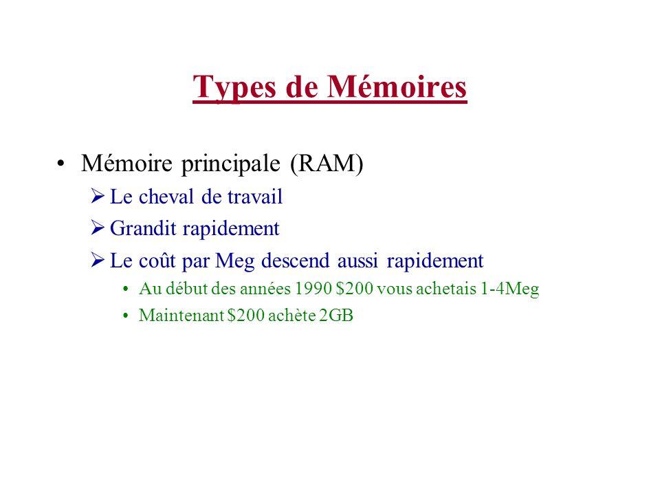 Types de Mémoires Mémoire principale (RAM) Le cheval de travail Grandit rapidement Le coût par Meg descend aussi rapidement Au début des années 1990 $