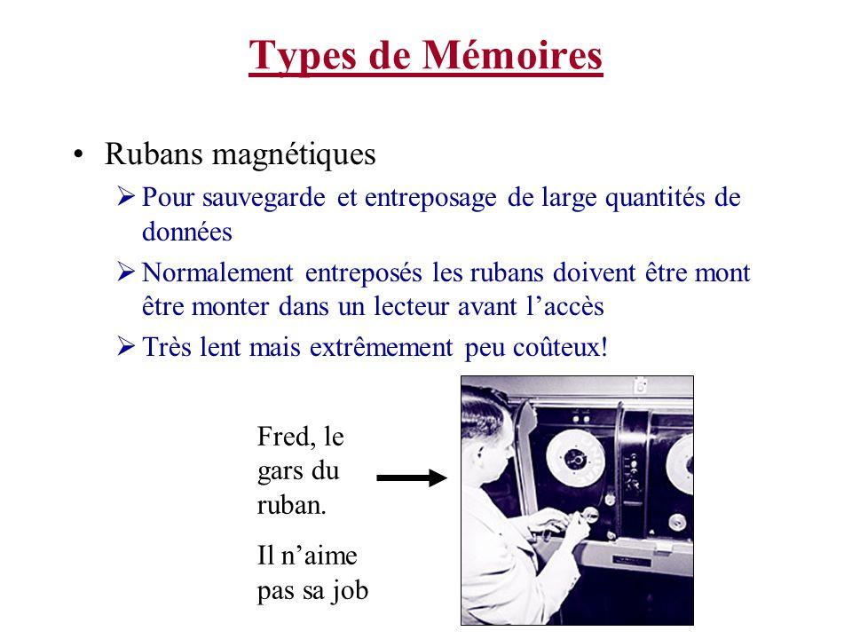 Types de Mémoires Rubans magnétiques Pour sauvegarde et entreposage de large quantités de données Normalement entreposés les rubans doivent être mont