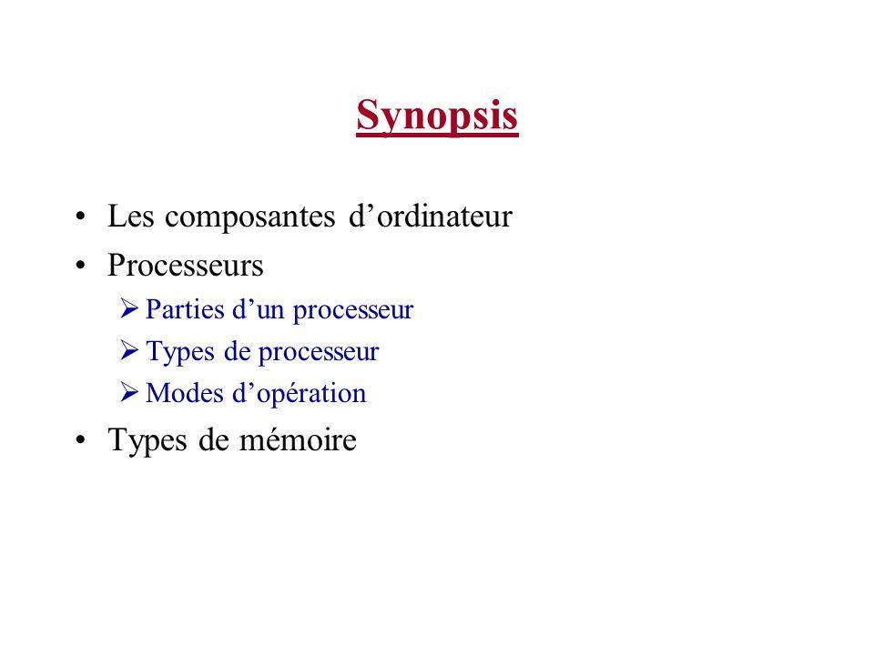 Synopsis Les composantes dordinateur Processeurs Parties dun processeur Types de processeur Modes dopération Types de mémoire