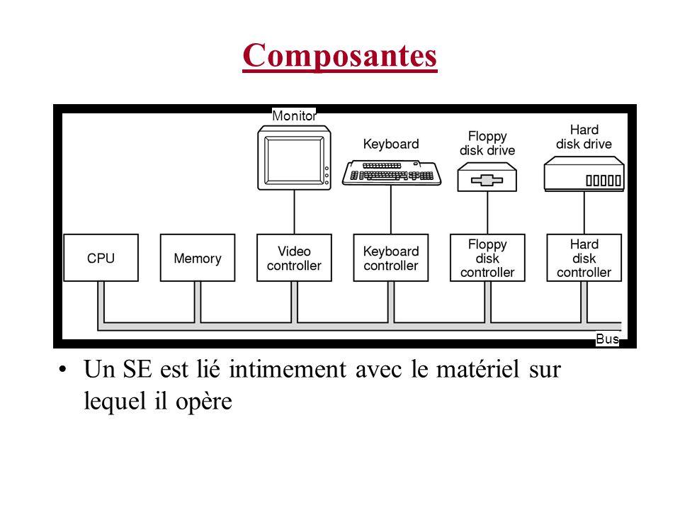Composantes Un SE est lié intimement avec le matériel sur lequel il opère Monitor Bus