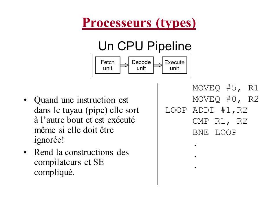 Processeurs (types) Unités dexécution multiple Extraction dinstructions multiple Le matériel remet les instructions en ordre (majoritairement) Les deux modèles expose les dessinateurs de SE et de compilateurs à larchitecture et la complexité!!.