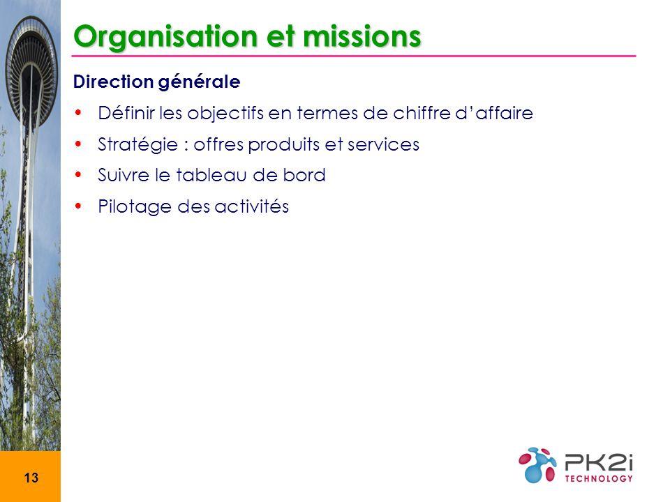 13 Organisation et missions Direction générale Définir les objectifs en termes de chiffre daffaire Stratégie : offres produits et services Suivre le t