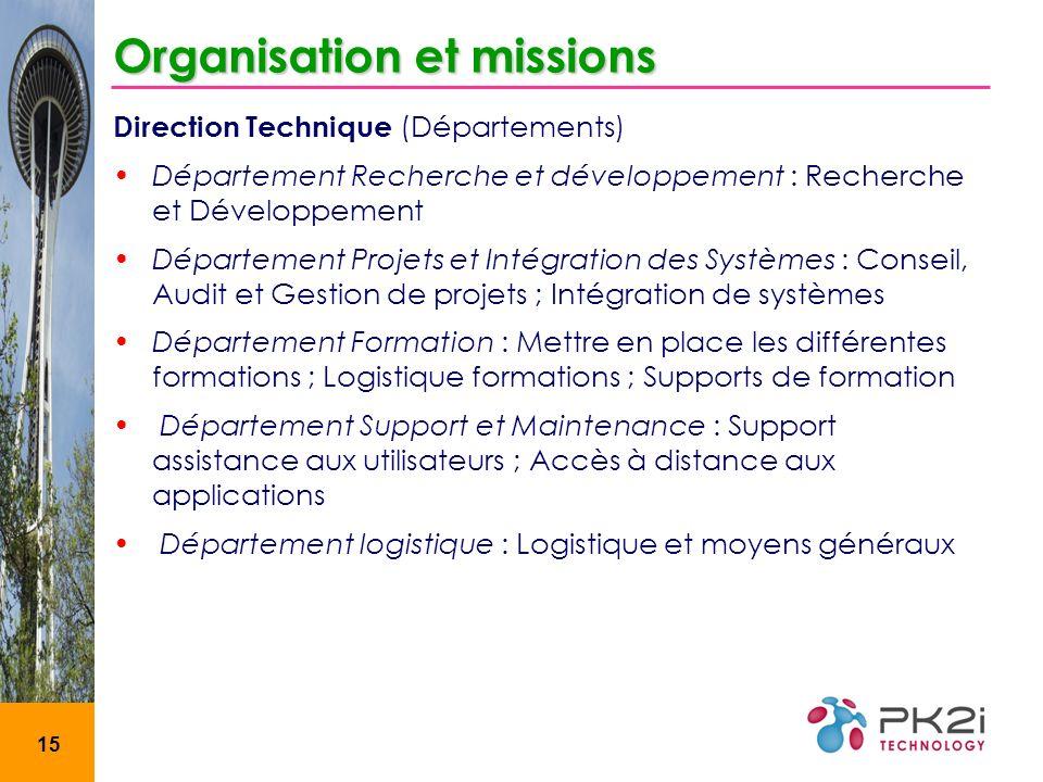 15 Organisation et missions Direction Technique (Départements) Département Recherche et développement : Recherche et Développement Département Projets