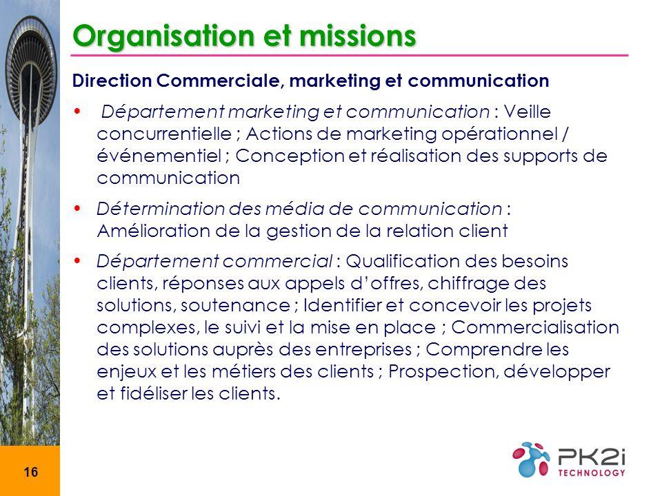 16 Organisation et missions Direction Commerciale, marketing et communication Département marketing et communication : Veille concurrentielle ; Action