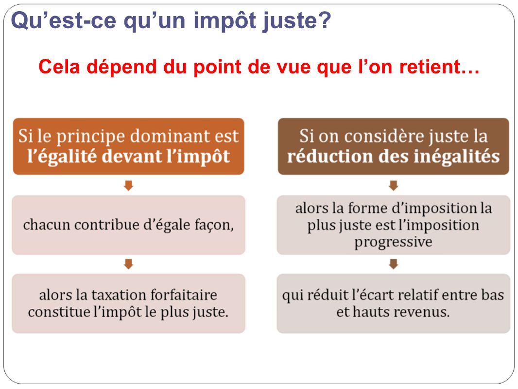 Quest-ce quun impôt juste? Cela dépend du point de vue que lon retient…