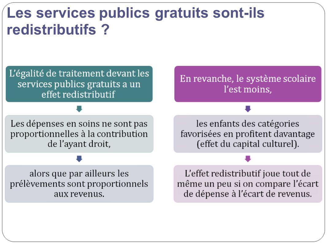Les services publics gratuits sont-ils redistributifs ?