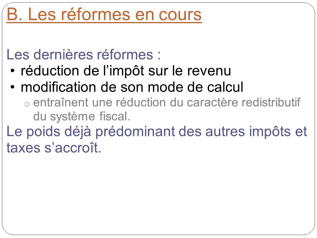 B. Les réformes en cours Les dernières réformes : réduction de limpôt sur le revenu modification de son mode de calcul o entraînent une réduction du c