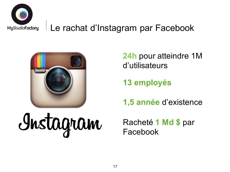17 24h pour atteindre 1M dutilisateurs 13 employés Racheté 1 Md $ par Facebook 1,5 année dexistence Le rachat dInstagram par Facebook