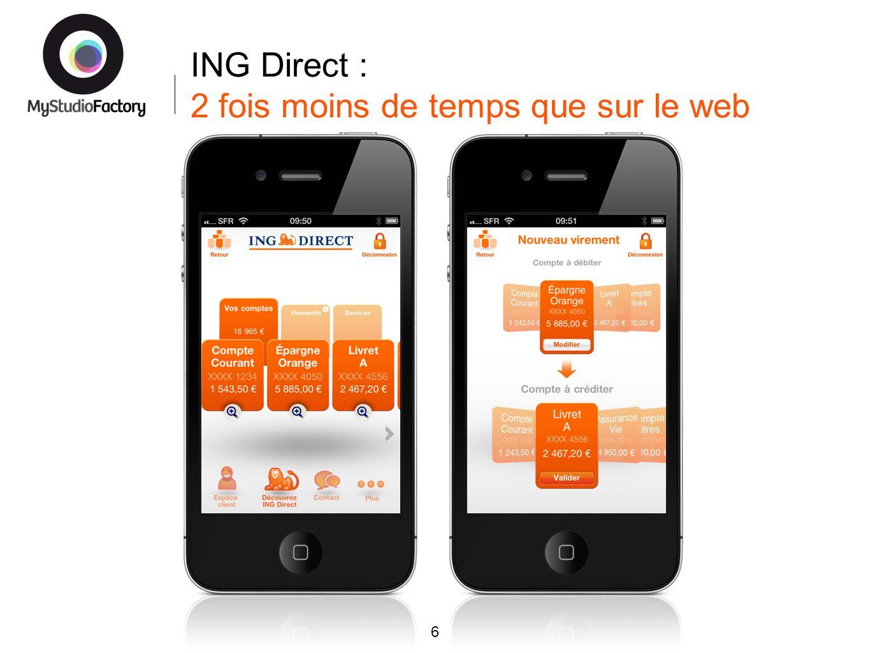 ING Direct : 2 fois moins de temps que sur le web 6